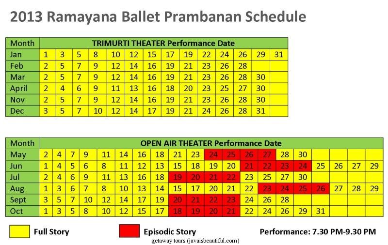 ramayana ballet 2013
